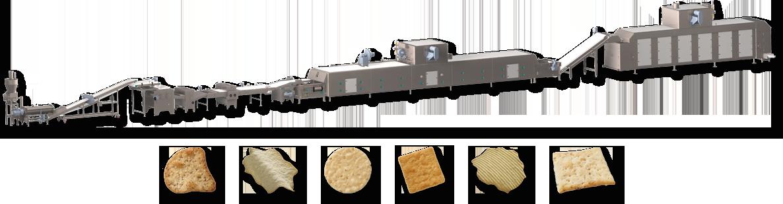 multi-crisp-system